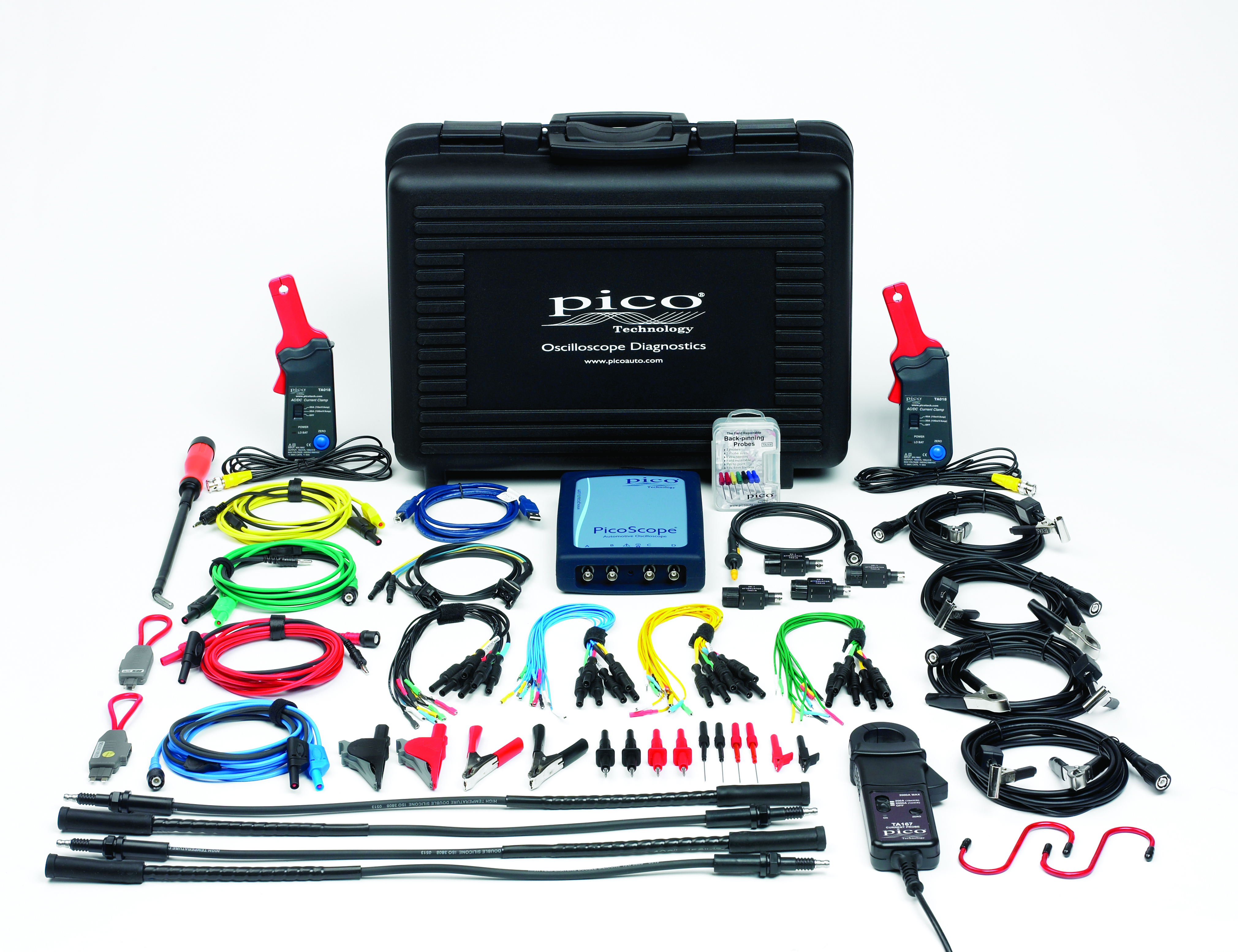 Advanced Diagnose Set PP904